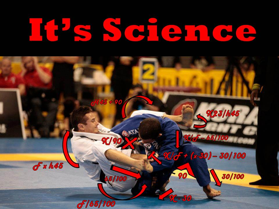 its science graphic2